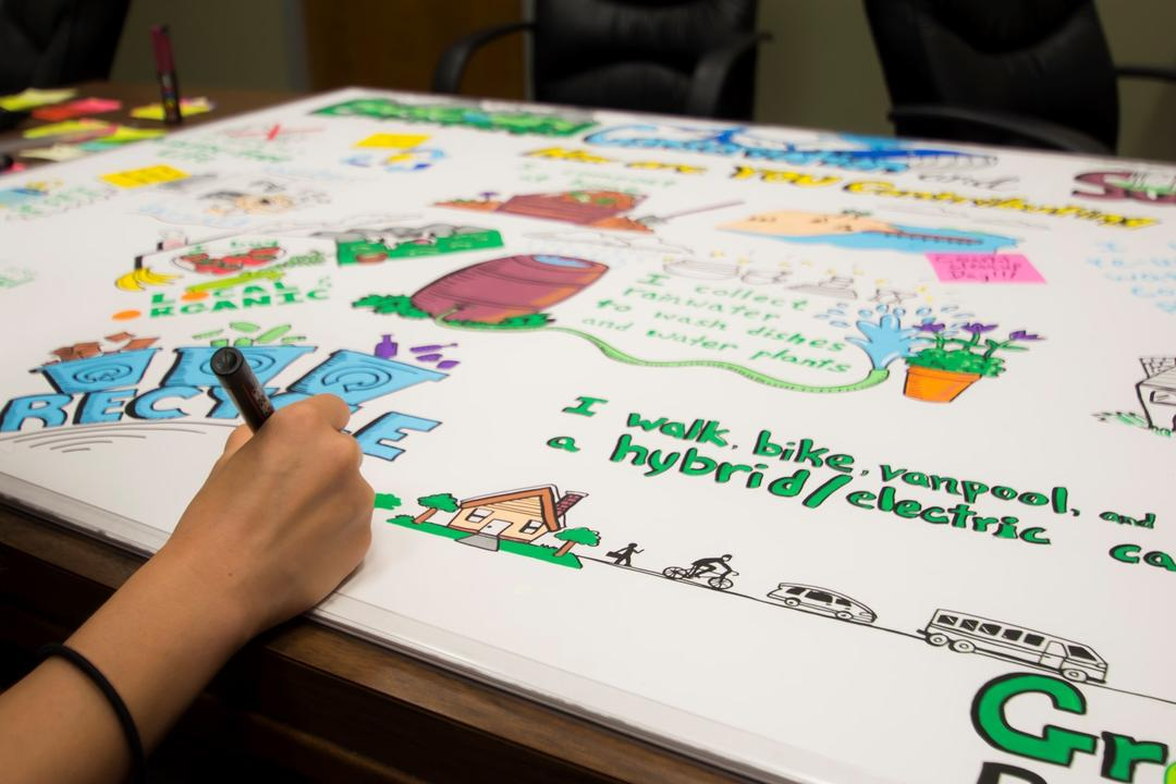 a board with colorful drawings in support of Port of San Diego's Green Port