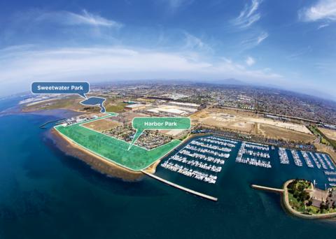 Chula Vista Bayfront Future Parks
